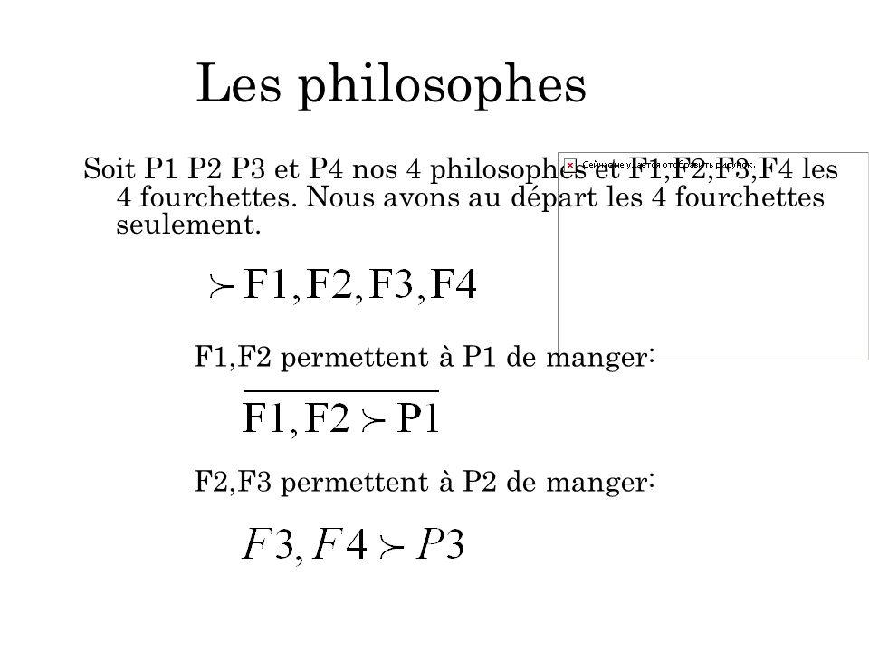 Les philosophes Soit P1 P2 P3 et P4 nos 4 philosophes et F1,F2,F3,F4 les 4 fourchettes. Nous avons au départ les 4 fourchettes seulement. F1,F2 permet