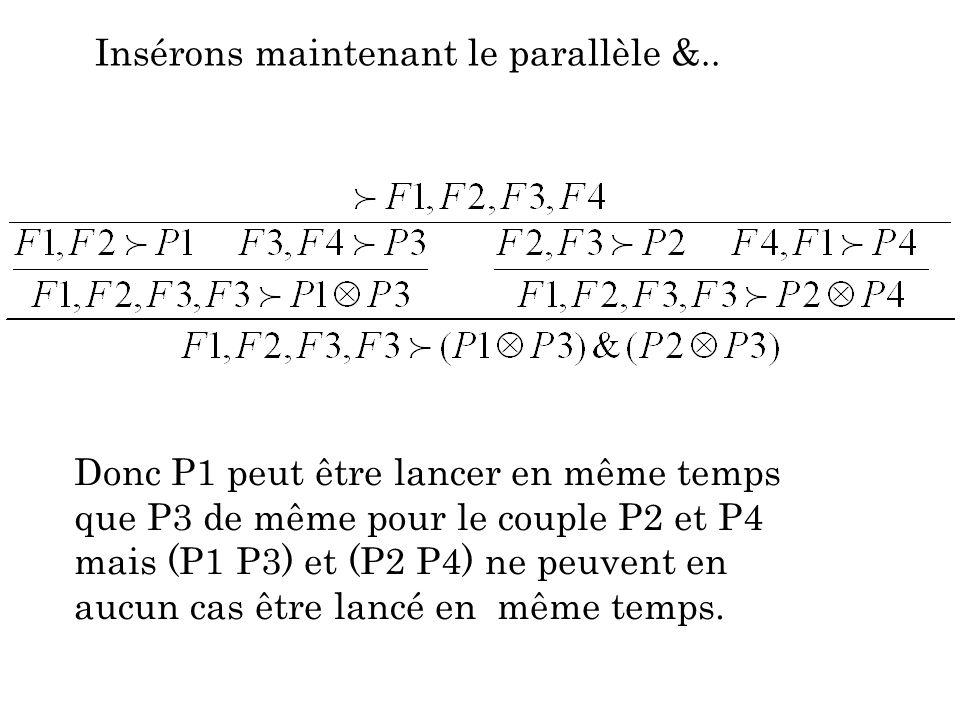 Insérons maintenant le parallèle &.. Donc P1 peut être lancer en même temps que P3 de même pour le couple P2 et P4 mais (P1 P3) et (P2 P4) ne peuvent