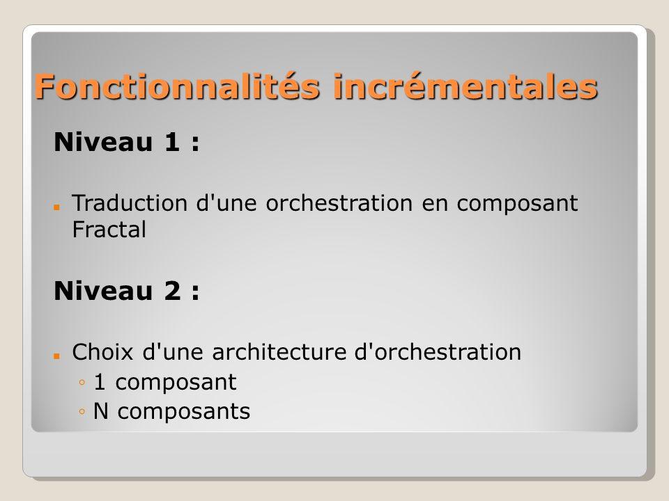 Fonctionnalités incrémentales Niveau 1 : Traduction d une orchestration en composant Fractal Niveau 2 : Choix d une architecture d orchestration 1 composant N composants