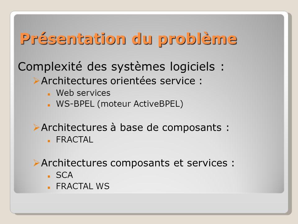 Présentation du problème Complexité des systèmes logiciels : Architectures orientées service : Web services WS-BPEL (moteur ActiveBPEL) Architectures à base de composants : FRACTAL Architectures composants et services : SCA FRACTAL WS