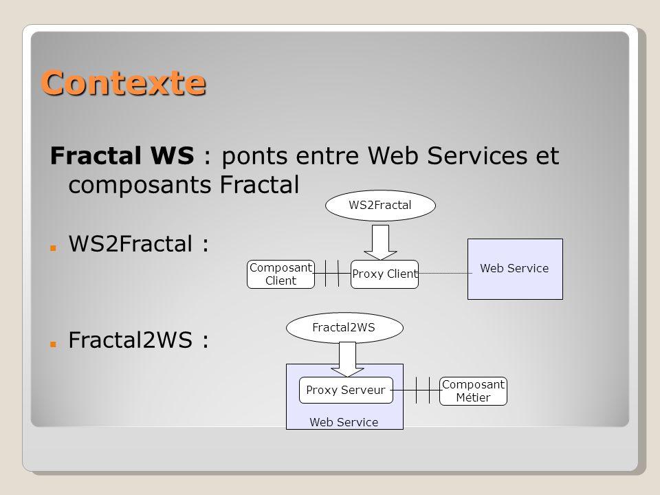 Contexte Fractal WS : ponts entre Web Services et composants Fractal WS2Fractal : Fractal2WS : Fractal2WS Web Service Proxy Serveur Composant Métier WS2Fractal Composant Client Proxy Client Web Service