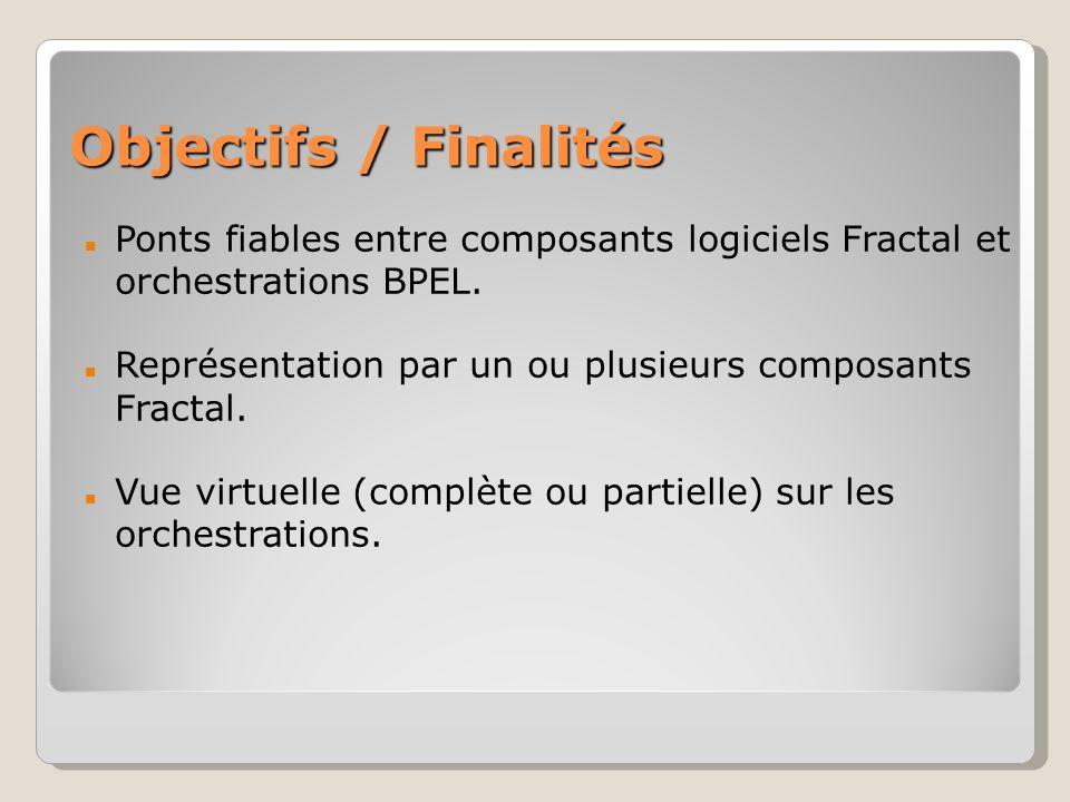 Objectifs / Finalités Ponts fiables entre composants logiciels Fractal et orchestrations BPEL.