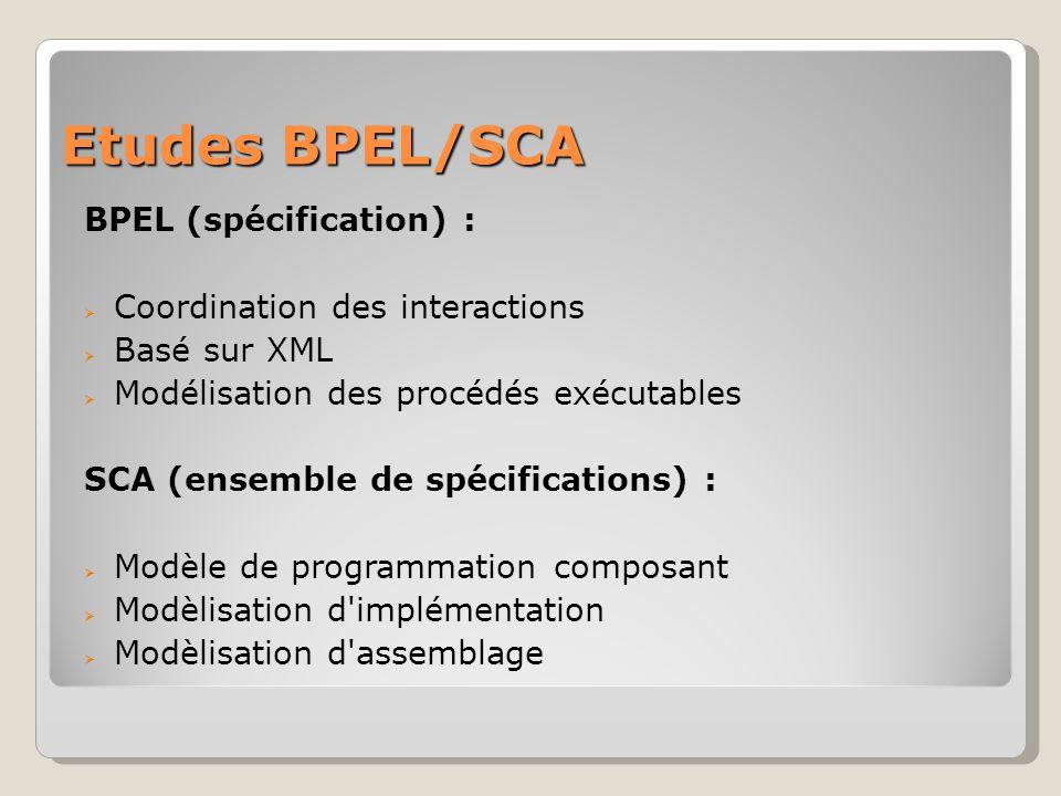 Etudes BPEL/SCA BPEL (spécification) : Coordination des interactions Basé sur XML Modélisation des procédés exécutables SCA (ensemble de spécifications) : Modèle de programmation composant Modèlisation d implémentation Modèlisation d assemblage