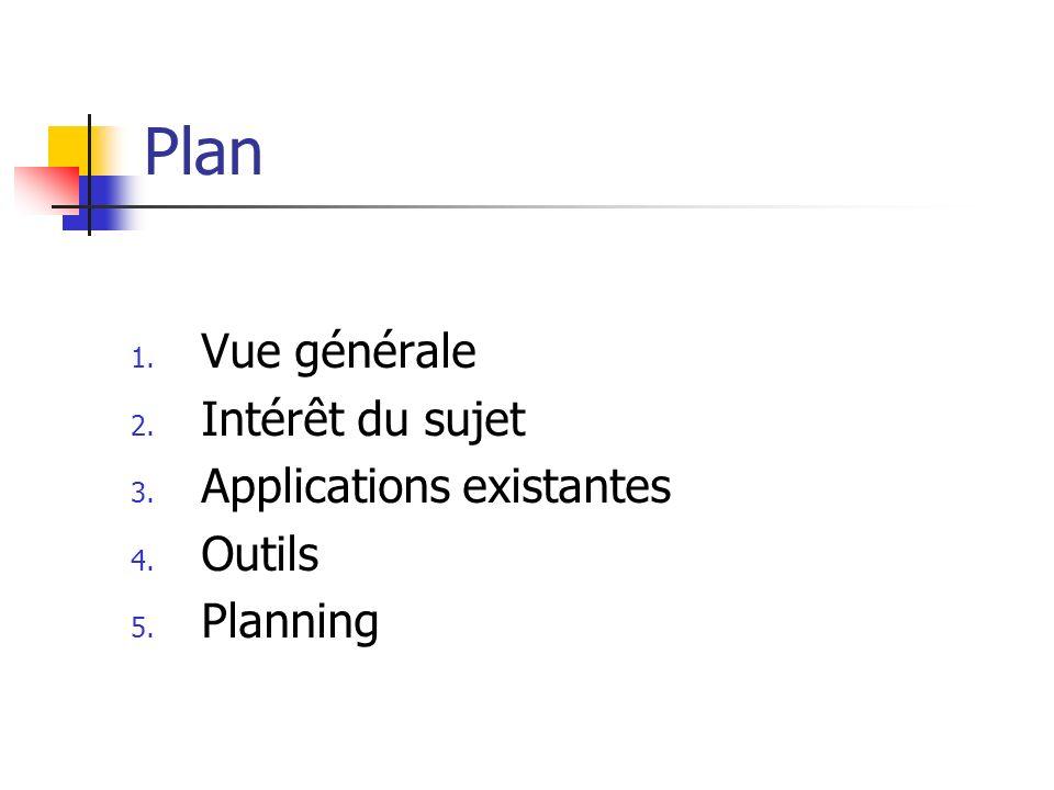 Plan 1. Vue générale 2. Intérêt du sujet 3. Applications existantes 4. Outils 5. Planning