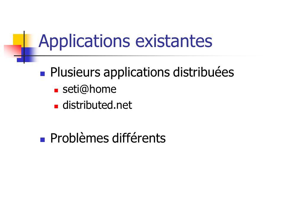 Applications existantes Plusieurs applications distribuées seti@home distributed.net Problèmes différents