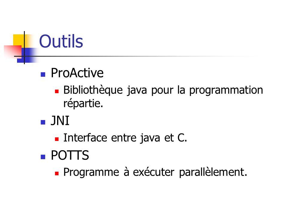 Outils ProActive Bibliothèque java pour la programmation répartie. JNI Interface entre java et C. POTTS Programme à exécuter parallèlement.