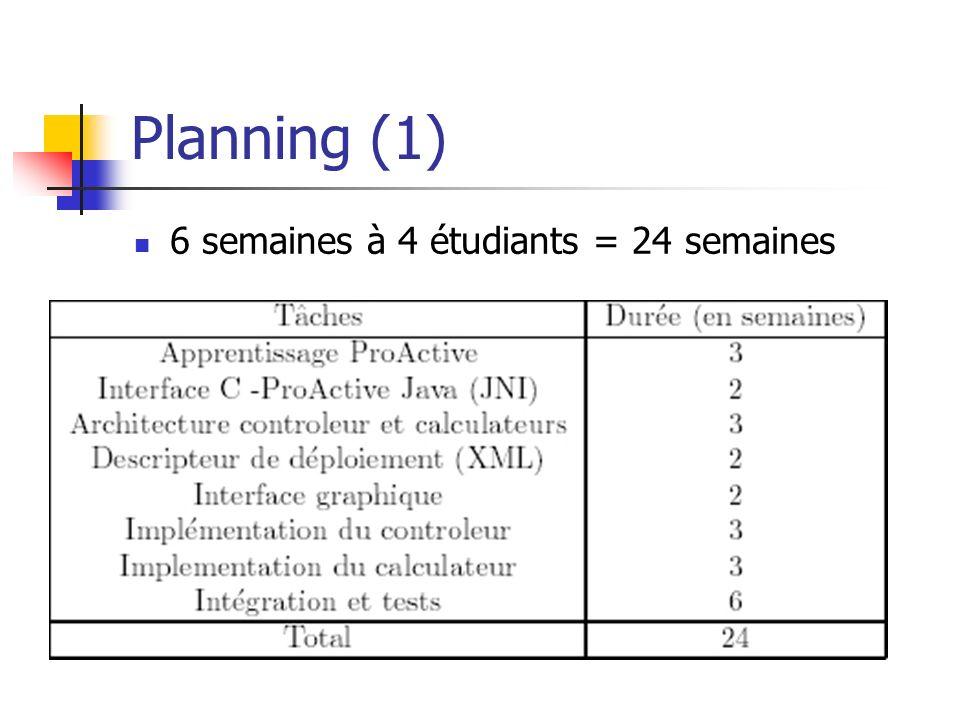 Planning (1) 6 semaines à 4 étudiants = 24 semaines