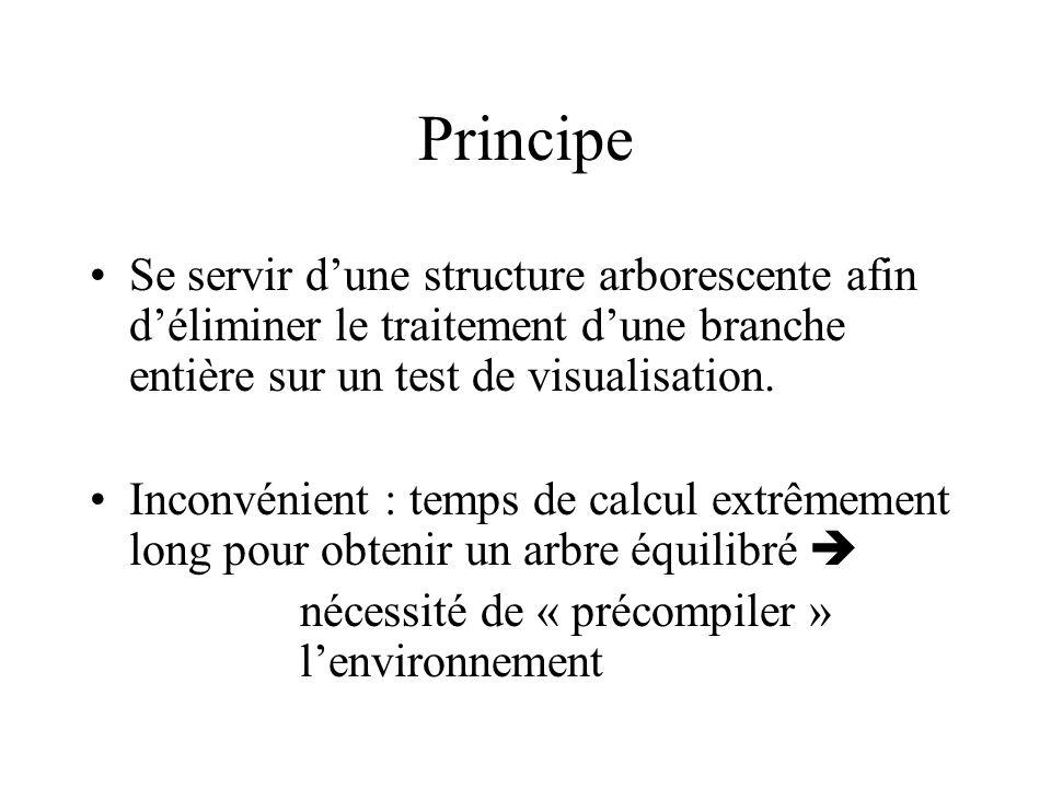 Principe Se servir dune structure arborescente afin déliminer le traitement dune branche entière sur un test de visualisation.