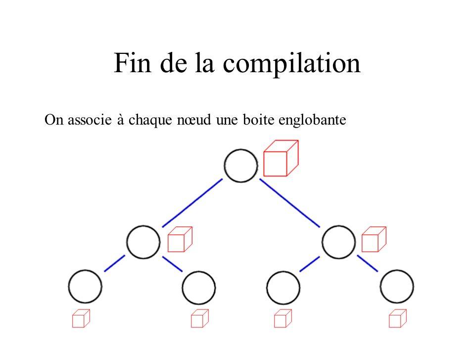 Fin de la compilation On associe à chaque nœud une boite englobante