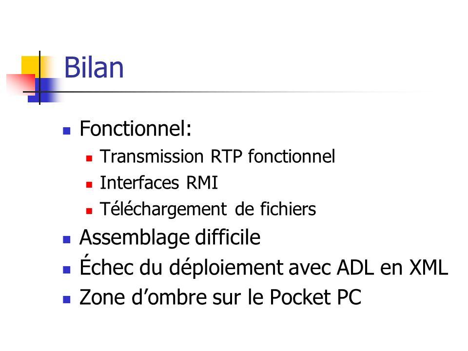 Bilan Fonctionnel: Transmission RTP fonctionnel Interfaces RMI Téléchargement de fichiers Assemblage difficile Échec du déploiement avec ADL en XML Zo