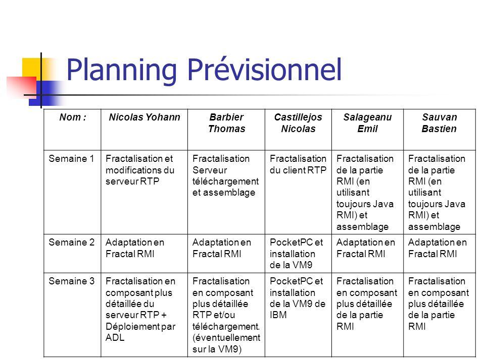 Planning Prévisionnel Nom :Nicolas YohannBarbier Thomas Castillejos Nicolas Salageanu Emil Sauvan Bastien Semaine 1Fractalisation et modifications du