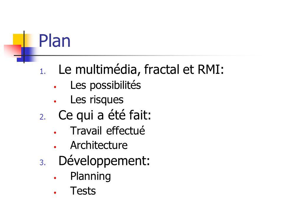 Plan 1. Le multimédia, fractal et RMI: Les possibilités Les risques 2. Ce qui a été fait: Travail effectué Architecture 3. Développement: Planning Tes