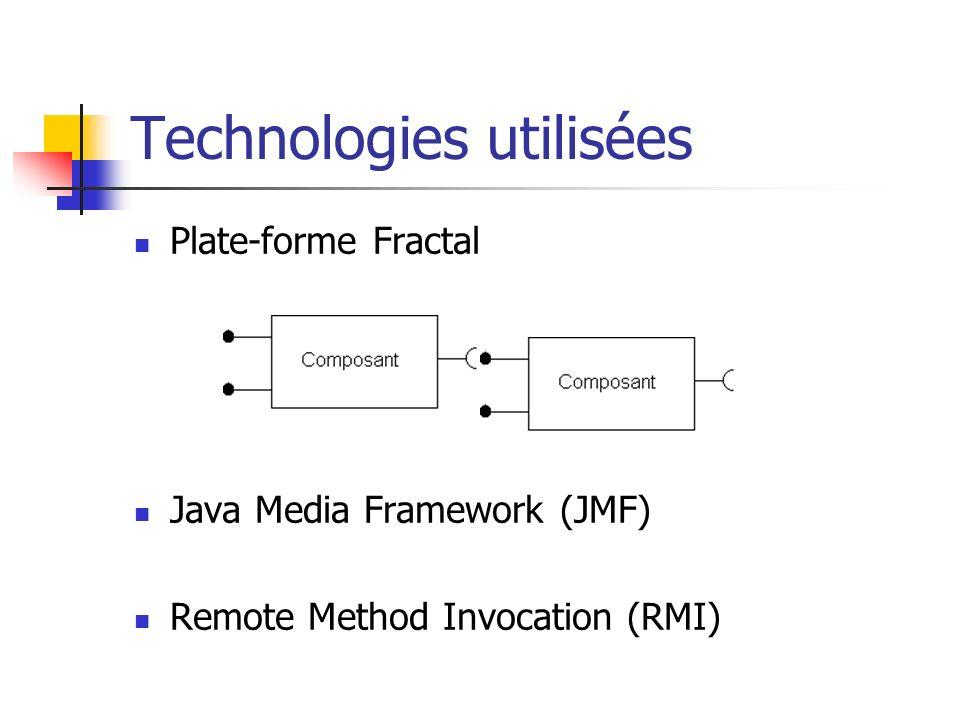 Technologies utilisées Plate-forme Fractal Java Media Framework (JMF) Remote Method Invocation (RMI)