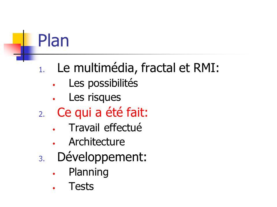 1. Le multimédia, fractal et RMI: Les possibilités Les risques 2. Ce qui a été fait: Travail effectué Architecture 3. Développement: Planning Tests Pl