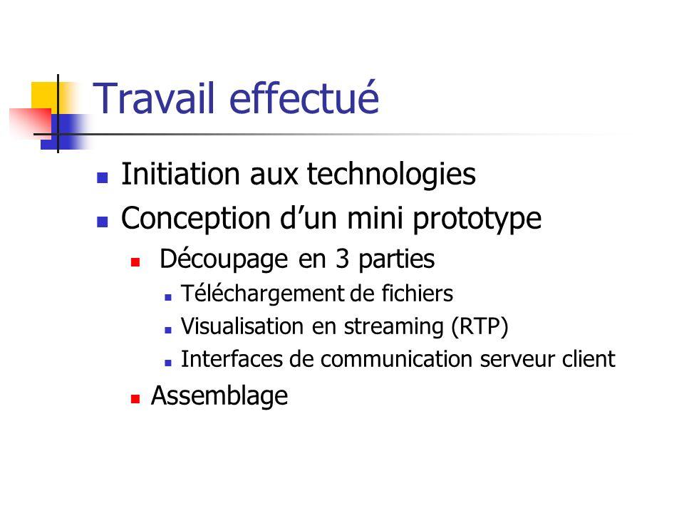Travail effectué Initiation aux technologies Conception dun mini prototype Découpage en 3 parties Téléchargement de fichiers Visualisation en streamin