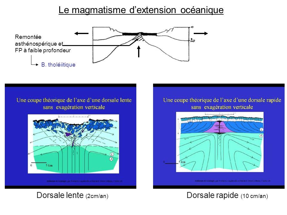 Le magmatisme dextension océanique B.