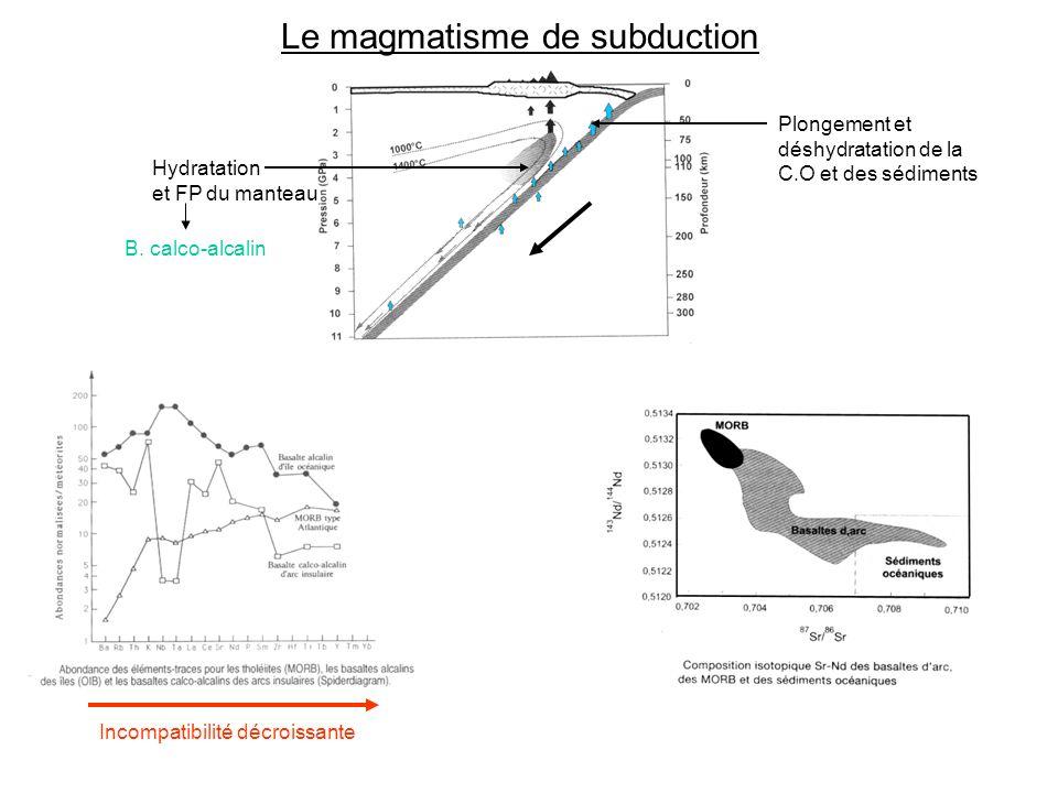 Le magmatisme de subduction Plongement et déshydratation de la C.O et des sédiments Hydratation et FP du manteau Incompatibilité décroissante B.