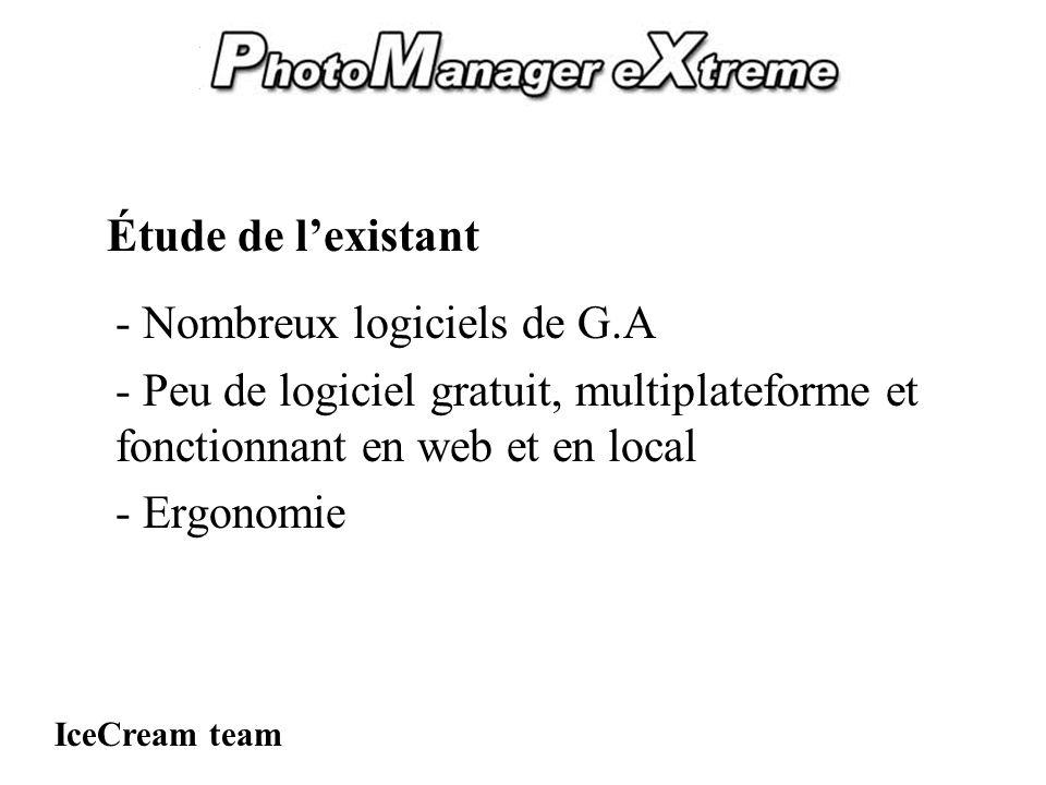 PhotoManager eXtreme - Nombreux logiciels de G.A - Peu de logiciel gratuit, multiplateforme et fonctionnant en web et en local - Ergonomie IceCream team Étude de lexistant