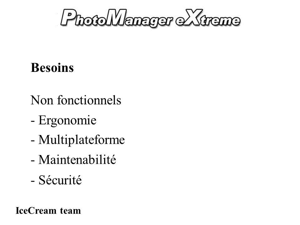 PhotoManager eXtreme Non fonctionnels IceCream team Besoins - Ergonomie - Multiplateforme - Maintenabilité - Sécurité