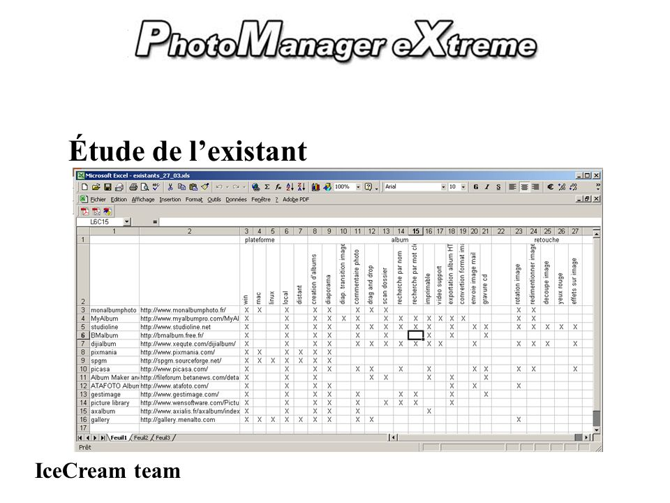 PhotoManager eXtreme Architecture IceCream team Technologies Client: Navigateur Serveur web Java webstart : déploiement applicatif