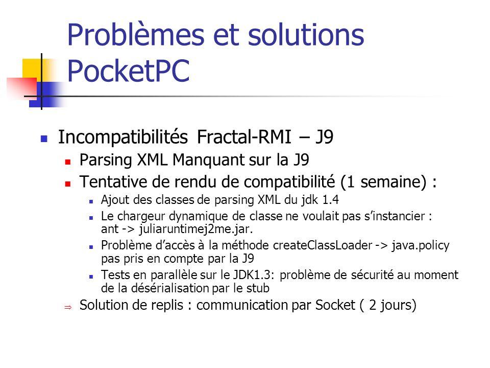 Problèmes et solutions PocketPC Incompatibilités Fractal-RMI – J9 Parsing XML Manquant sur la J9 Tentative de rendu de compatibilité (1 semaine) : Ajout des classes de parsing XML du jdk 1.4 Le chargeur dynamique de classe ne voulait pas sinstancier : ant -> juliaruntimej2me.jar.