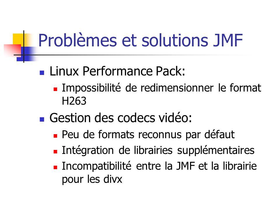 Problèmes et solutions JMF Linux Performance Pack: Impossibilité de redimensionner le format H263 Gestion des codecs vidéo: Peu de formats reconnus par défaut Intégration de librairies supplémentaires Incompatibilité entre la JMF et la librairie pour les divx