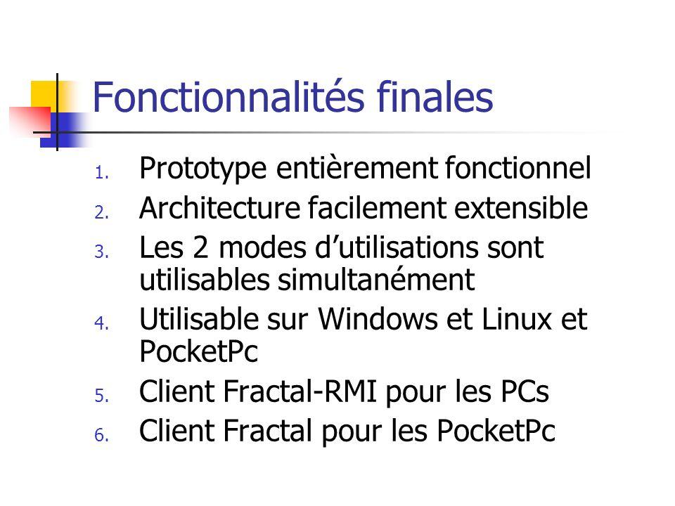 Fonctionnalités finales 1. Prototype entièrement fonctionnel 2. Architecture facilement extensible 3. Les 2 modes dutilisations sont utilisables simul