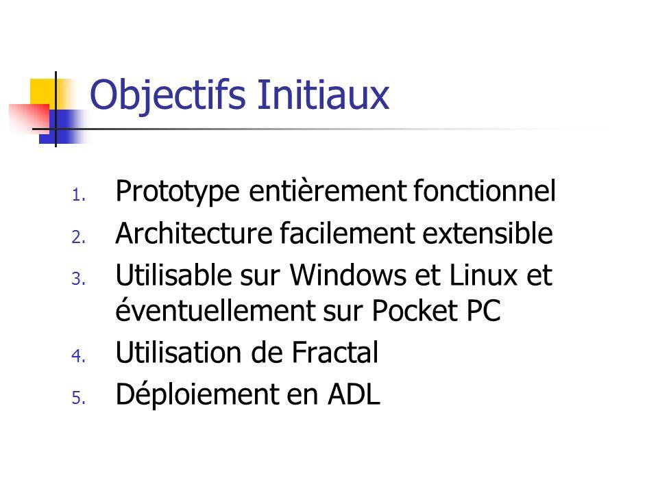 Objectifs Initiaux 1. Prototype entièrement fonctionnel 2. Architecture facilement extensible 3. Utilisable sur Windows et Linux et éventuellement sur
