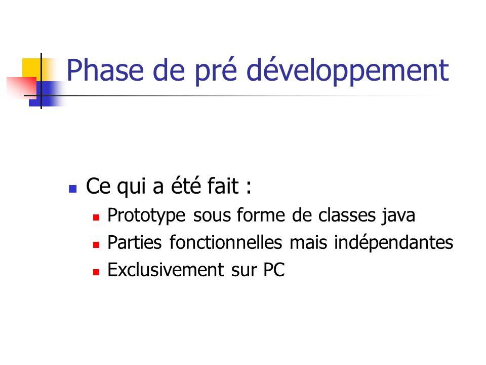 Phase de pré développement Ce qui a été fait : Prototype sous forme de classes java Parties fonctionnelles mais indépendantes Exclusivement sur PC