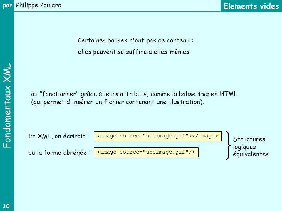 Fondamentaux XML par Philippe Poulard 10 Elements vides ou