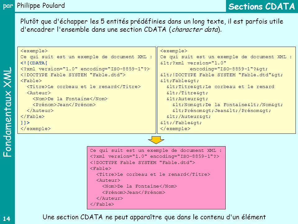 Fondamentaux XML par Philippe Poulard 14 Sections CDATA Ce qui suit est un exemple de document XML : <![CDATA[ Le corbeau et le renard De la Fontaine Jean ]]> Plutôt que d échapper les 5 entités prédéfinies dans un long texte, il est parfois utile d encadrer l ensemble dans une section CDATA (character data).