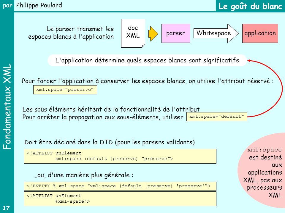 Fondamentaux XML par Philippe Poulard 17 Le goût du blanc xml:space= preserve <!ATTLIST unElement xml:space (default |preserve) preserve > Doit être déclaré dans la DTD (pour les parsers validants) …ou, d une manière plus générale : <!ATTLIST unElement %xml-space;> parserapplicationWhitespace Pour forcer l application à conserver les espaces blancs, on utilise l attribut réservé : Les sous éléments héritent de la fonctionnalité de l attribut Pour arrêter la propagation aux sous-éléments, utiliser xml:space= default L application détermine quels espaces blancs sont significatifs Le parser transmet les espaces blancs à l application doc XML xml:space est destiné aux applications XML, pas aux processeurs XML