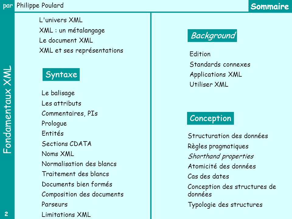 Fondamentaux XML par Philippe Poulard 2 Sommaire Le balisage Les attributs Commentaires, PIs Prologue Entités Sections CDATA Noms XML Normalisation de
