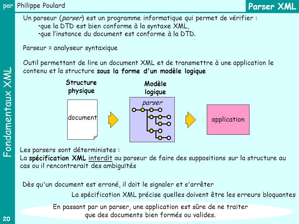 Fondamentaux XML par Philippe Poulard 20 Parser XML Parseur = analyseur syntaxique Outil permettant de lire un document XML et de transmettre à une application le contenu et la structure sous la forme d un modèle logique Les parsers sont déterministes : La spécification XML interdit au parseur de faire des suppositions sur la structure au cas ou il rencontrerait des ambiguïtés Dès qu un document est erroné, il doit le signaler et s arrêter En passant par un parser, une application est sûre de ne traiter que des documents bien formés ou valides.
