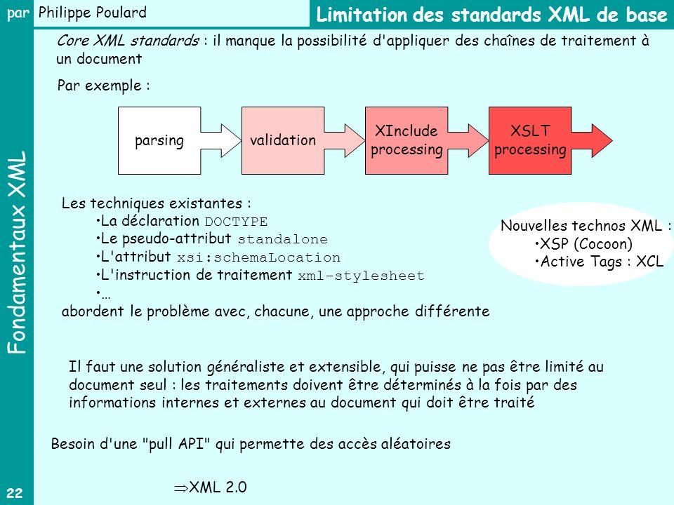 Fondamentaux XML par Philippe Poulard 22 Limitation des standards XML de base Core XML standards : il manque la possibilité d appliquer des chaînes de traitement à un document parsing Par exemple : validation XInclude processing XSLT processing Les techniques existantes : La déclaration DOCTYPE Le pseudo-attribut standalone L attribut xsi:schemaLocation L instruction de traitement xml-stylesheet … abordent le problème avec, chacune, une approche différente Il faut une solution généraliste et extensible, qui puisse ne pas être limité au document seul : les traitements doivent être déterminés à la fois par des informations internes et externes au document qui doit être traité XML 2.0 Besoin d une pull API qui permette des accès aléatoires Nouvelles technos XML : XSP (Cocoon) Active Tags : XCL