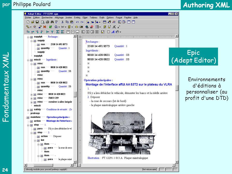 Fondamentaux XML par Philippe Poulard 24 Authoring XML Epic (Adept Editor) Environnements d éditions à personnaliser (au profit d une DTD)