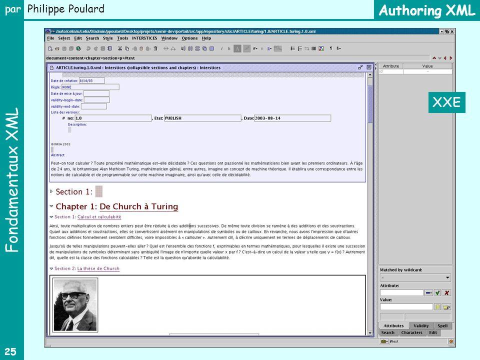 Fondamentaux XML par Philippe Poulard 25 Authoring XML XXE