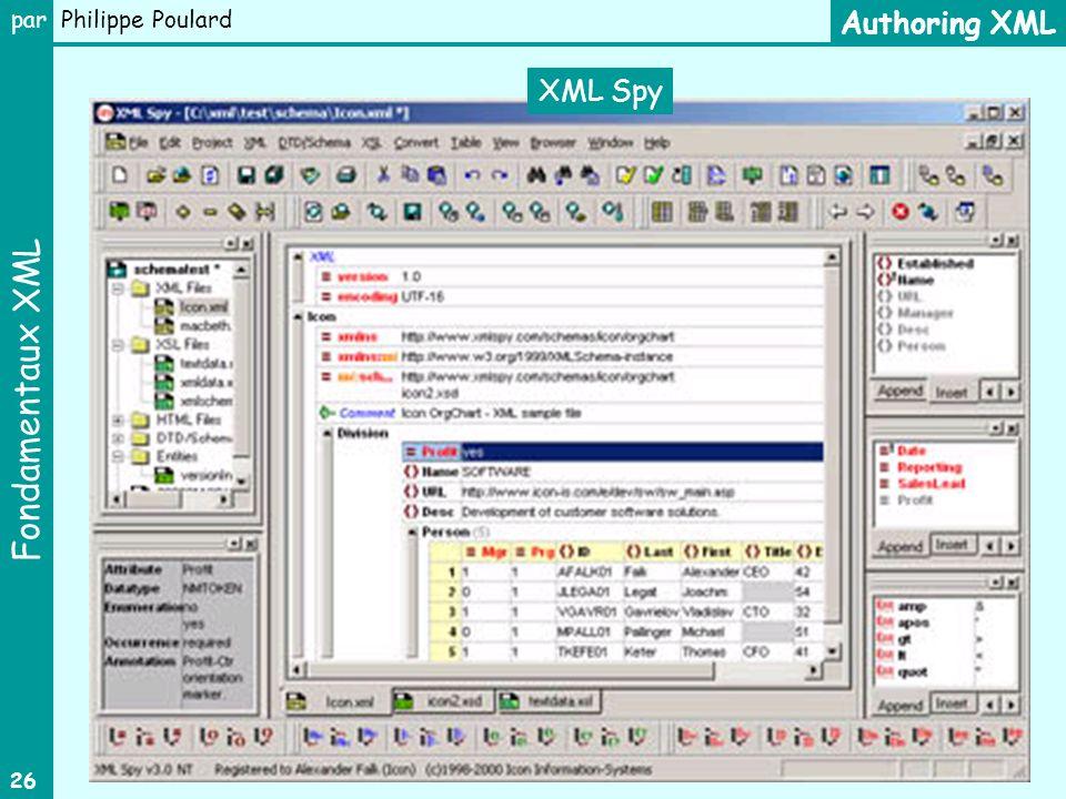 Fondamentaux XML par Philippe Poulard 26 Authoring XML XML Spy