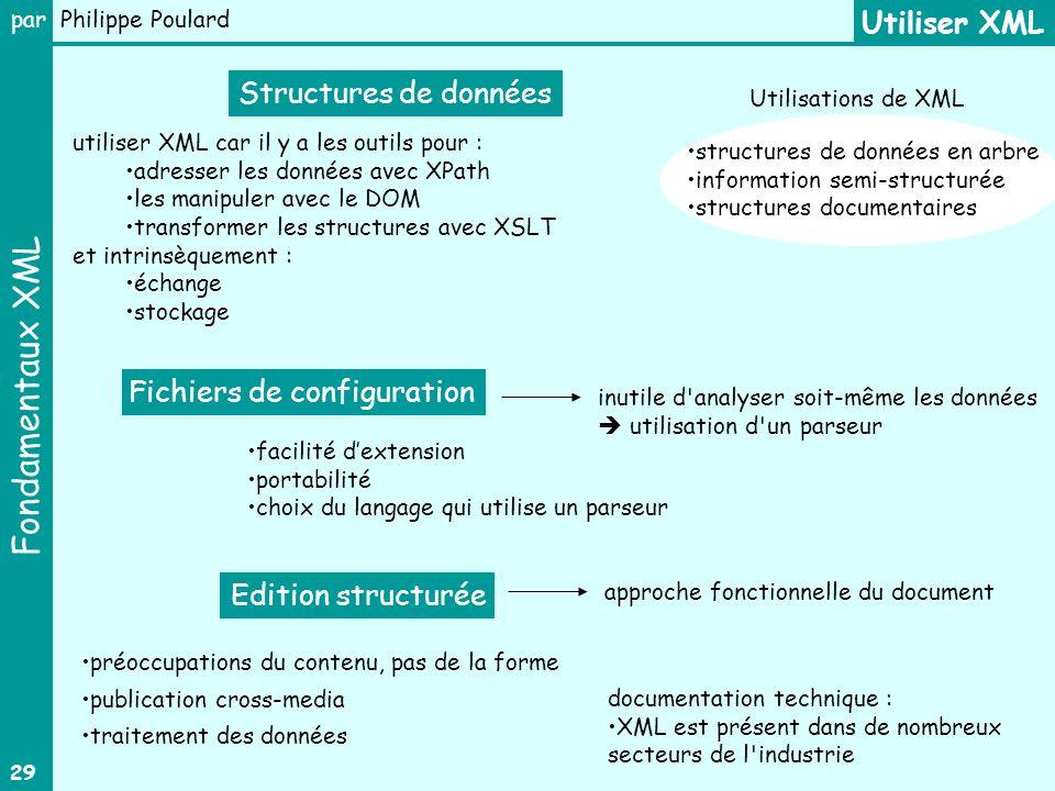 Fondamentaux XML par Philippe Poulard 29 Utilisations de XML utiliser XML car il y a les outils pour : adresser les données avec XPath les manipuler avec le DOM transformer les structures avec XSLT et intrinsèquement : échange stockage Utiliser XML facilité dextension portabilité choix du langage qui utilise un parseur Structures de données Edition structurée Fichiers de configuration structures de données en arbre information semi-structurée structures documentaires inutile d analyser soit-même les données utilisation d un parseur documentation technique : XML est présent dans de nombreux secteurs de l industrie préoccupations du contenu, pas de la forme publication cross-media traitement des données approche fonctionnelle du document