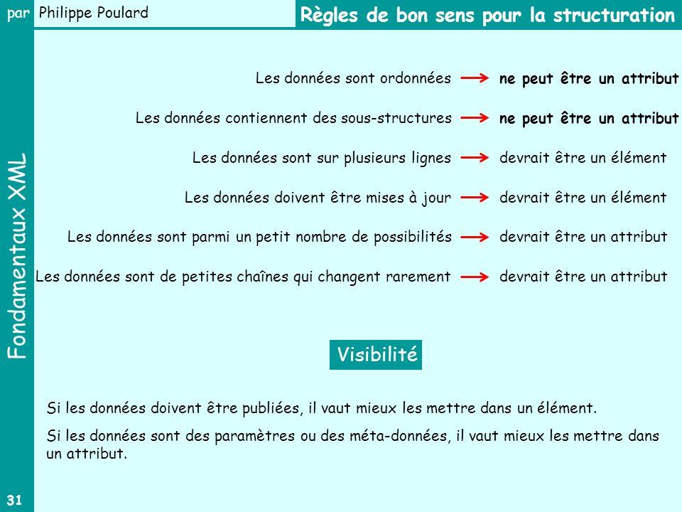 Fondamentaux XML par Philippe Poulard 31 Règles de bon sens pour la structuration Les données sont ordonnées Les données contiennent des sous-structur