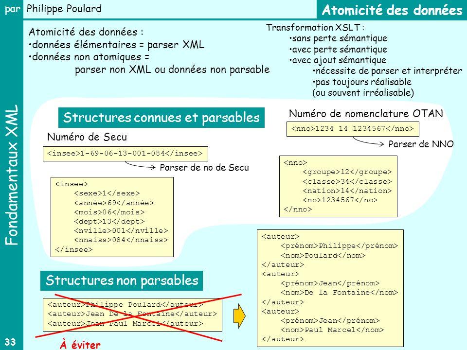 Fondamentaux XML par Philippe Poulard 33 Atomicité des données Atomicité des données : données élémentaires = parser XML données non atomiques = parser non XML ou données non parsable Transformation XSLT : sans perte sémantique avec perte sémantique avec ajout sémantique nécessite de parser et interpréter pas toujours réalisable (ou souvent irréalisable) 1234 14 1234567 Numéro de nomenclature OTAN Structures connues et parsables Numéro de Secu 1-69-06-13-001-084 12 34 14 1234567 1 69 06 13 001 084 Parser de NNO Parser de no de Secu Structures non parsables Philippe Poulard Jean De la Fontaine Jean Paul Marcel Philippe Poulard Jean De la Fontaine Jean Paul Marcel À éviter