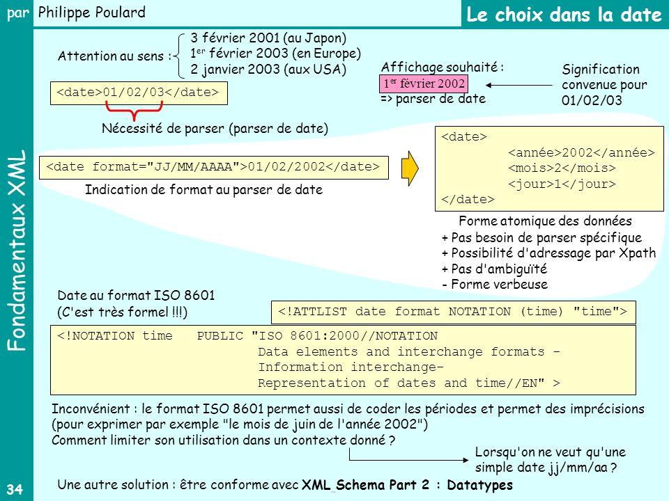 Fondamentaux XML par Philippe Poulard 34 01/02/03 Attention au sens : 01/02/2002 Affichage souhaité : => parser de date Nécessité de parser (parser de