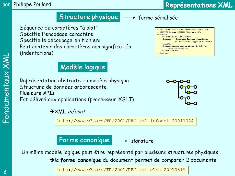 Fondamentaux XML par Philippe Poulard 6 Représentations XML Séquence de caractères à plat Spécifie l encodage caractère Spécifie le découpage en fichiers Peut contenir des caractères non significatifs (indentations) Un même modèle logique peut être représenté par plusieurs structures physiques Représentation abstraite du modèle physique Structure de données arborescente Plusieurs APIs Est délivré aux applications (processeur XSLT) la forme canonique du document permet de comparer 2 documents Structure physique Modèle logique Forme canonique forme sérialisée XML course Poulard Philippe A course about XML core technologies.