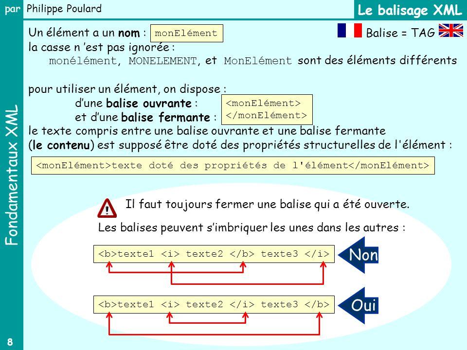Fondamentaux XML par Philippe Poulard 8 Un élément a un nom : la casse n est pas ignorée : monélément, MONELEMENT, et MonElément sont des éléments différents pour utiliser un élément, on dispose : dune balise ouvrante : et dune balise fermante : le texte compris entre une balise ouvrante et une balise fermante (le contenu) est supposé être doté des propriétés structurelles de l élément : Balise = TAG Le balisage XML Les balises peuvent simbriquer les unes dans les autres : texte1 texte2 texte3 Non Oui texte doté des propriétés de l élément Il faut toujours fermer une balise qui a été ouverte.