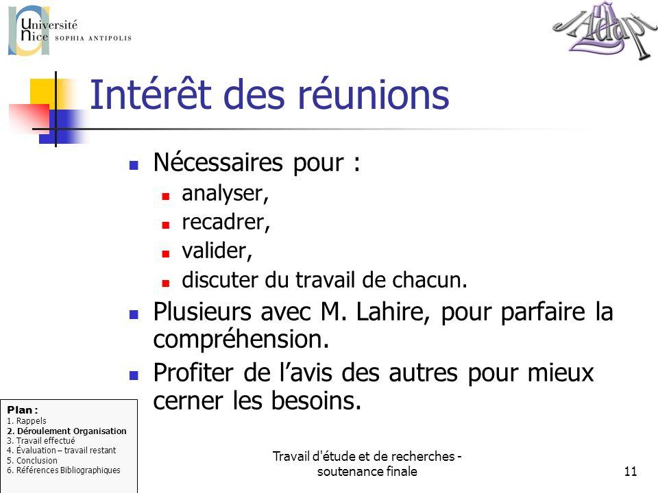 Travail d'étude et de recherches - soutenance finale11 Intérêt des réunions Nécessaires pour : analyser, recadrer, valider, discuter du travail de cha