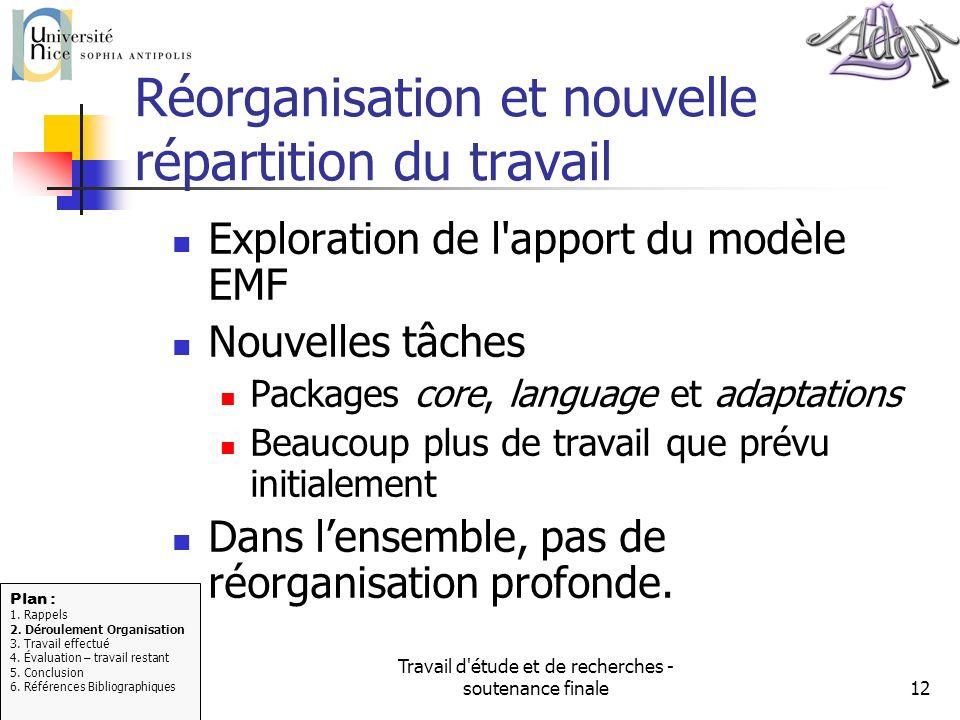 Travail d'étude et de recherches - soutenance finale12 Réorganisation et nouvelle répartition du travail Exploration de l'apport du modèle EMF Nouvell