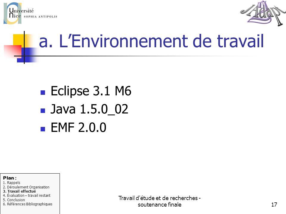 Travail d'étude et de recherches - soutenance finale17 a. LEnvironnement de travail Eclipse 3.1 M6 Java 1.5.0_02 EMF 2.0.0 Plan : 1. Rappels 2. Déroul