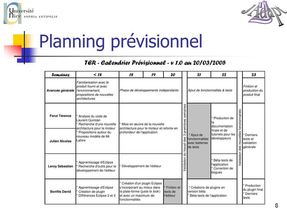 Travail d'étude et de recherches - soutenance finale8 Planning prévisionnel