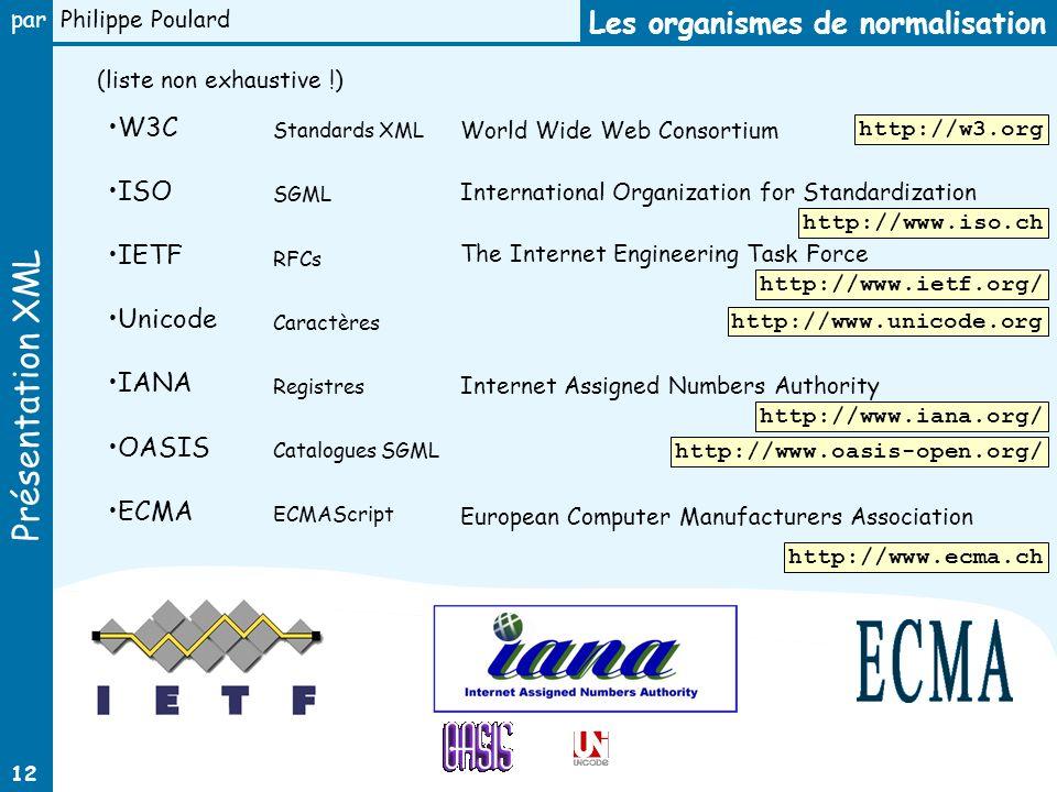 Présentation XML par Philippe Poulard 12 Les organismes de normalisation Standards XML SGML RFCs Caractères Registres Catalogues SGML W3C ISO IETF Uni