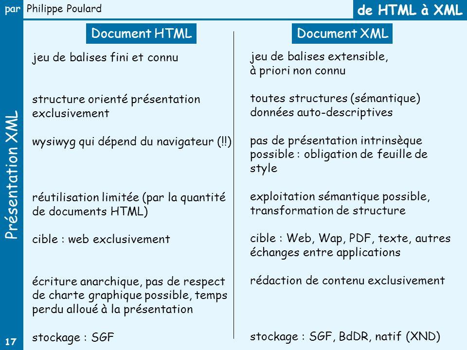 Présentation XML par Philippe Poulard 17 de HTML à XML jeu de balises fini et connu structure orienté présentation exclusivement wysiwyg qui dépend du